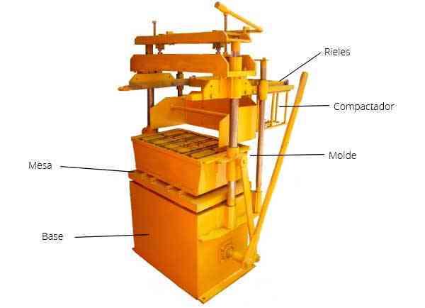 Componentes Maquina Bloquera