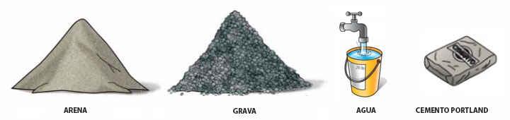 Materia prima bloques de cemento