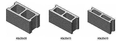 Medidas bloques de concreto