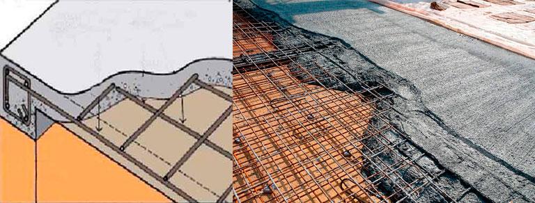 Losa de concreto armado