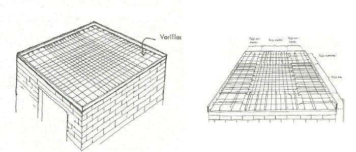 Armado de losas de concreto